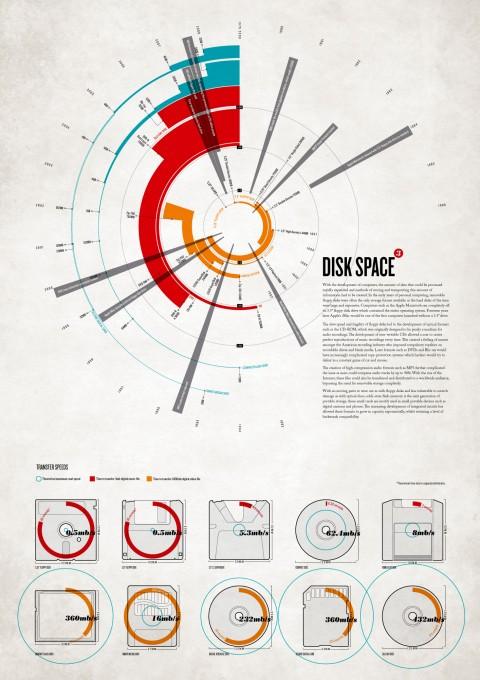3.diskspace.folding2