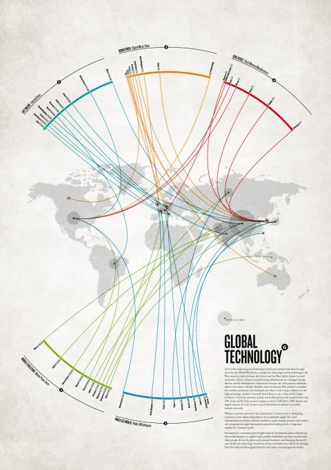6.global.foldout