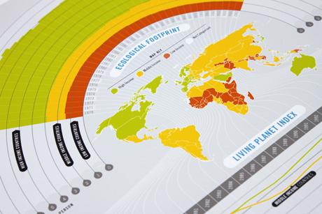 WWF Infographics
