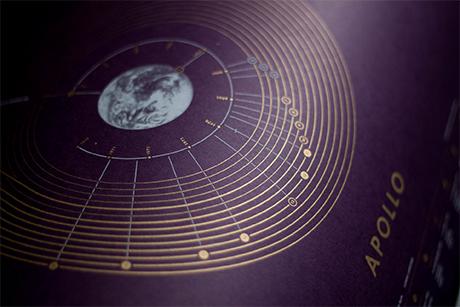 Apollo Screen Print
