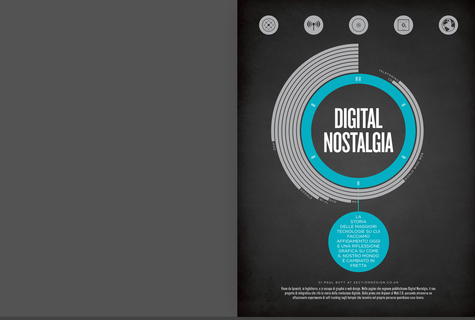 digital nostalgia wired italy section design
