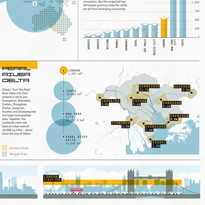 megacities2