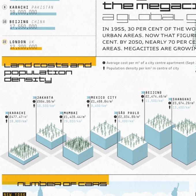 megacities3